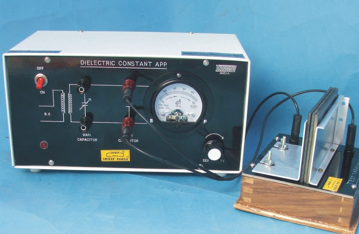 To Determine The Dielectric Constant To Determine The
